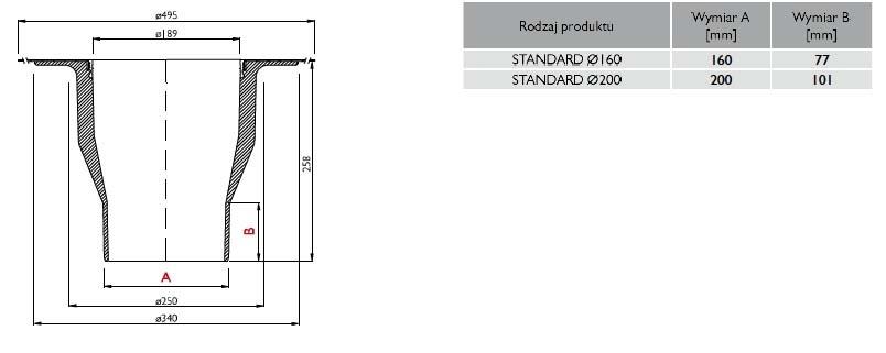 Wpust dachowy Sita Standard -schemat techniczny
