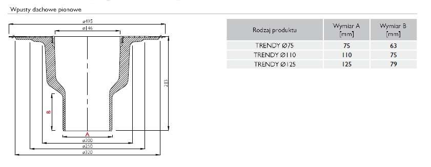 Schemat  techniczny wpustu dachowego Sita trendy